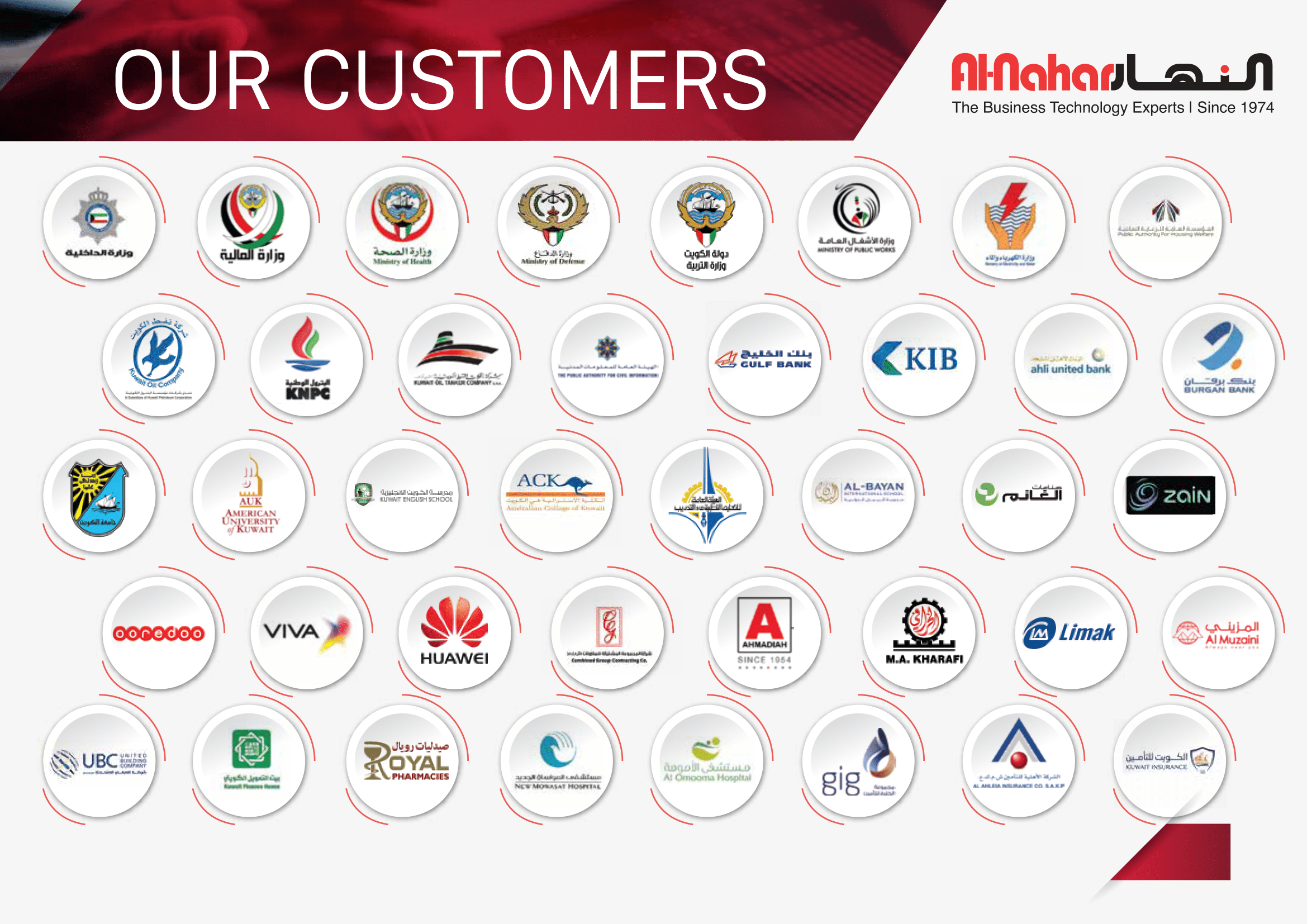 our clients page_alnahar international co.